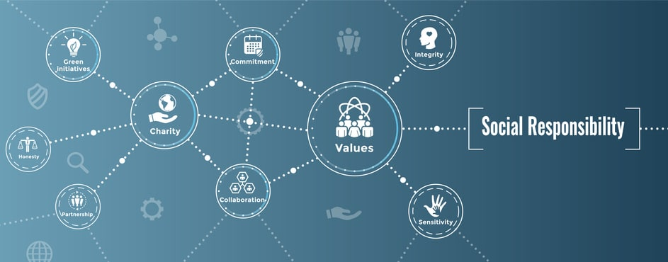 IT & Cybersecurity Nonprofit Organizations